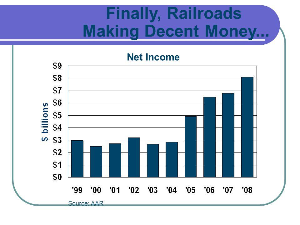 Finally, Railroads Making Decent Money...
