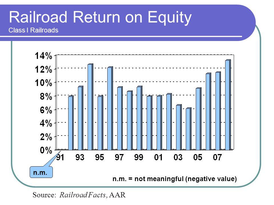 Railroad Return on Equity Class I Railroads