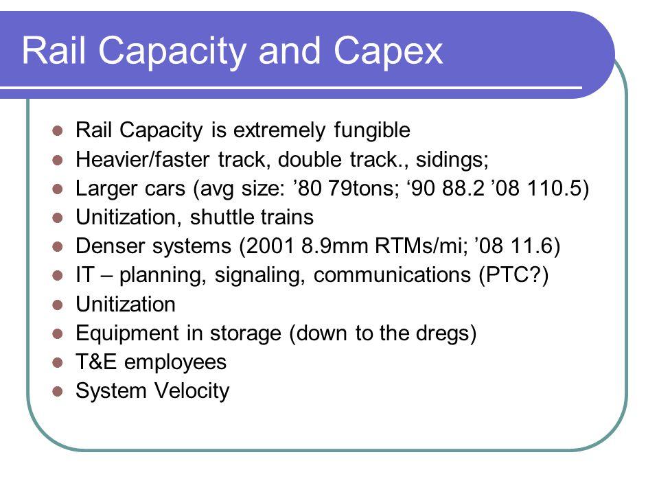 Rail Capacity and Capex