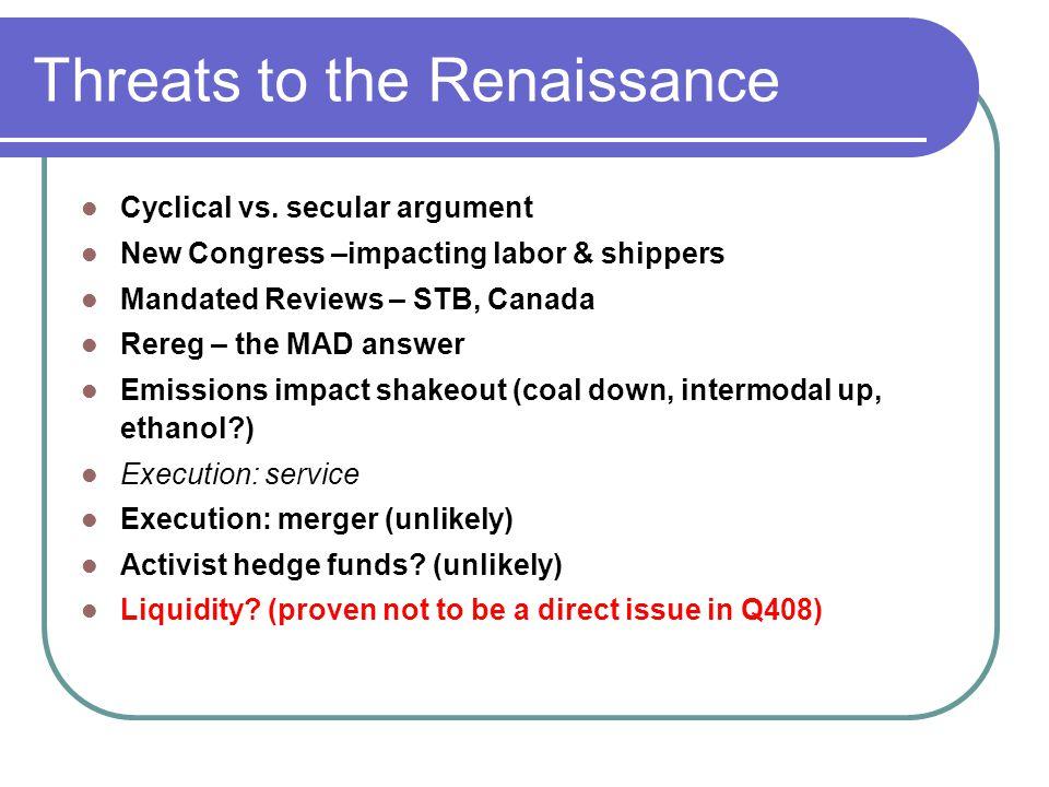 Threats to the Renaissance