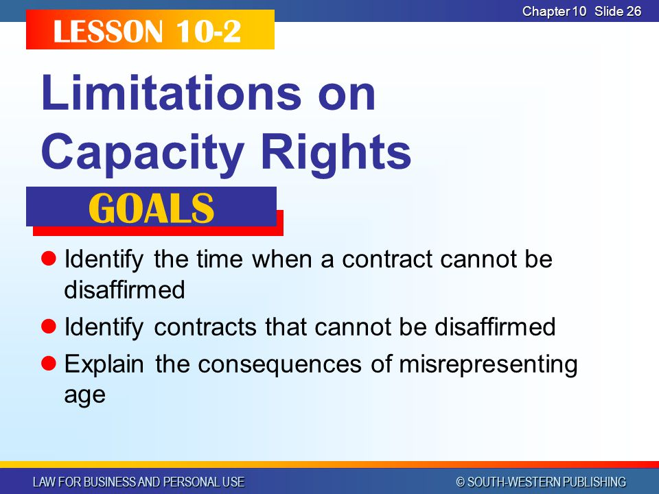 Limitations on Capacity Rights