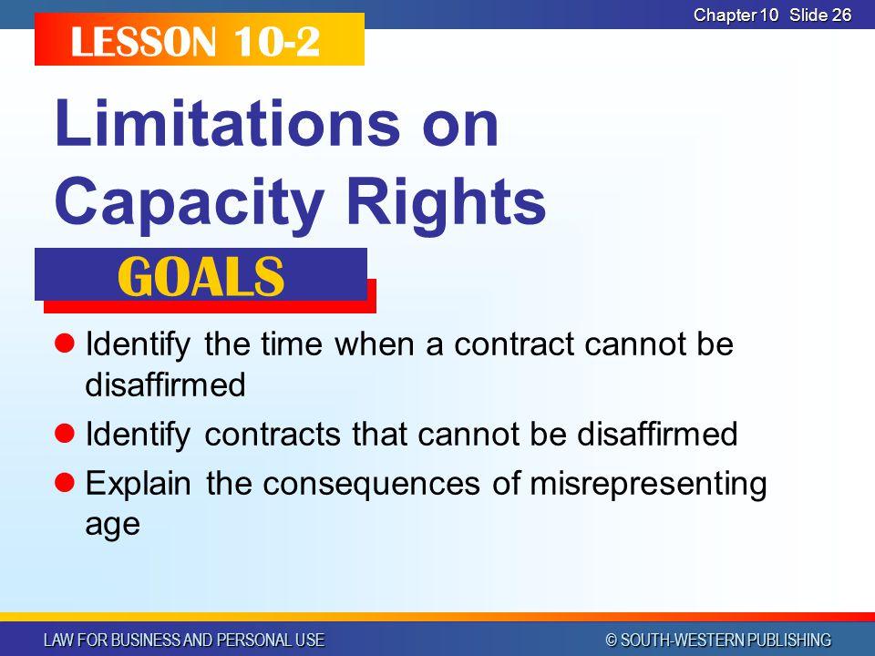 Limitations on Capacity Rights