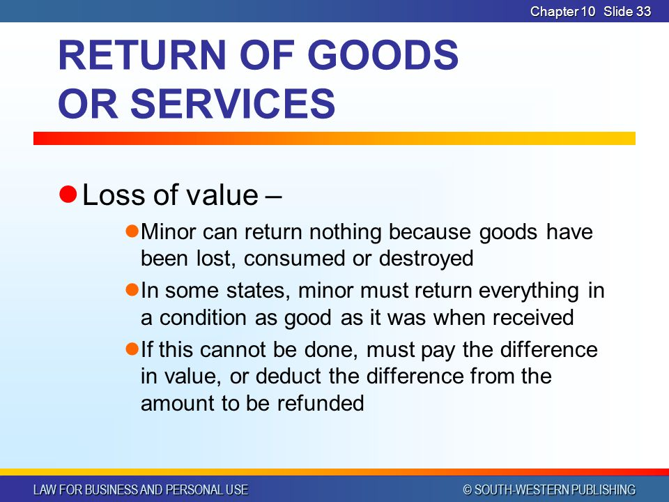 RETURN OF GOODS OR SERVICES