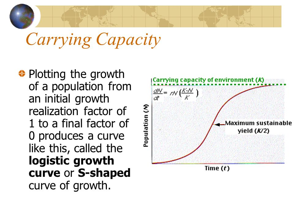 Carrying Capacity
