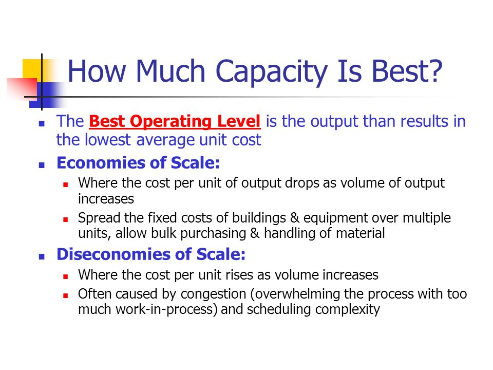 How Much Capacity Is Best