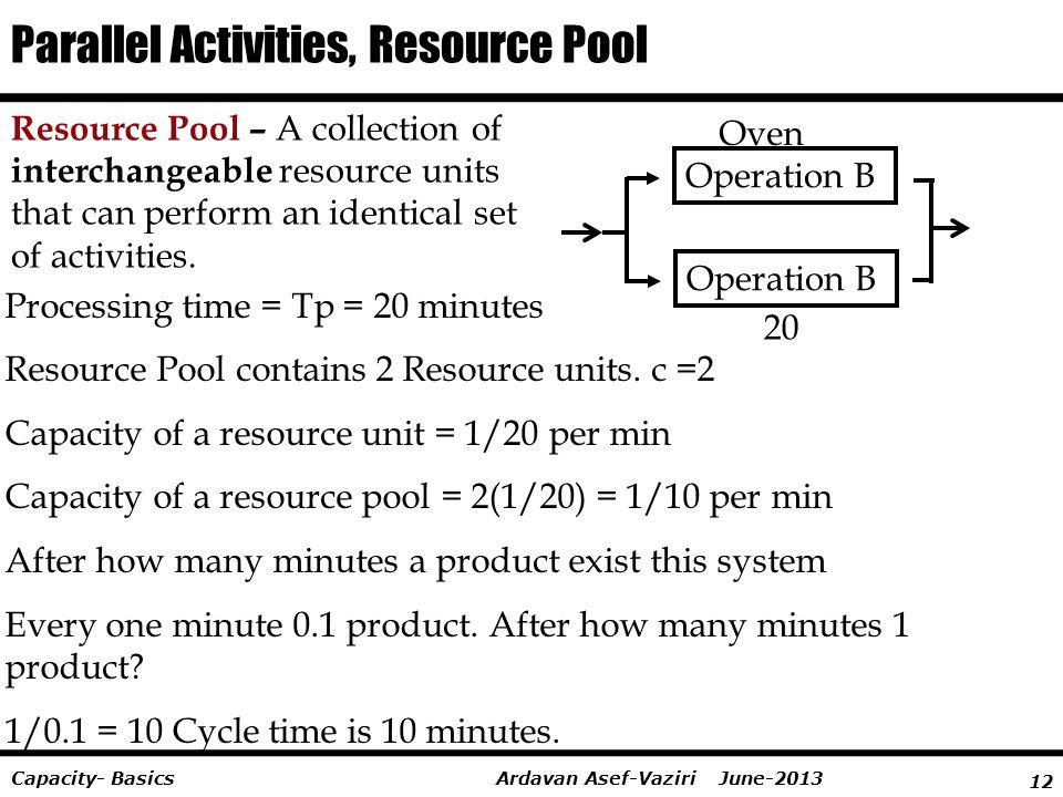 Parallel Activities, Resource Pool