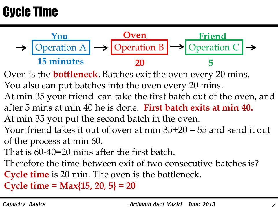 Cycle Time You Oven Friend Operation A Operation B Operation C