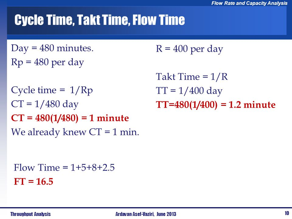 Cycle Time, Takt Time, Flow Time