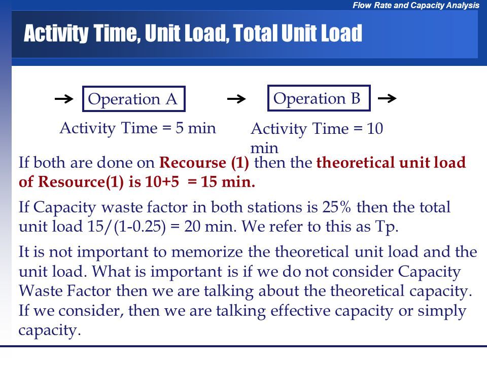 Activity Time, Unit Load, Total Unit Load