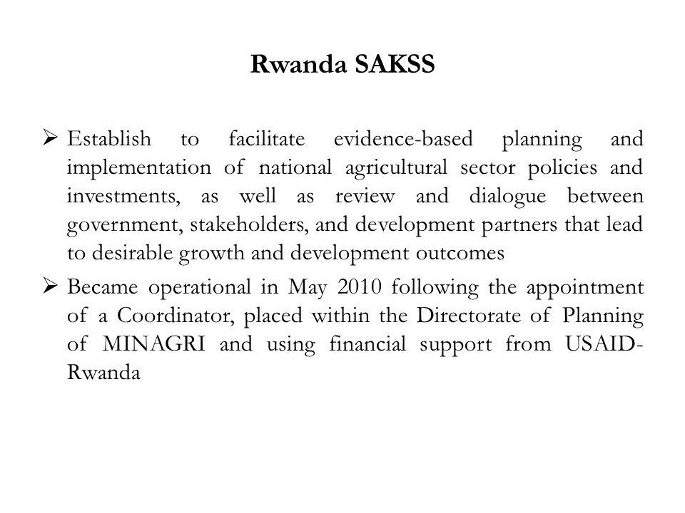 Rwanda SAKSS