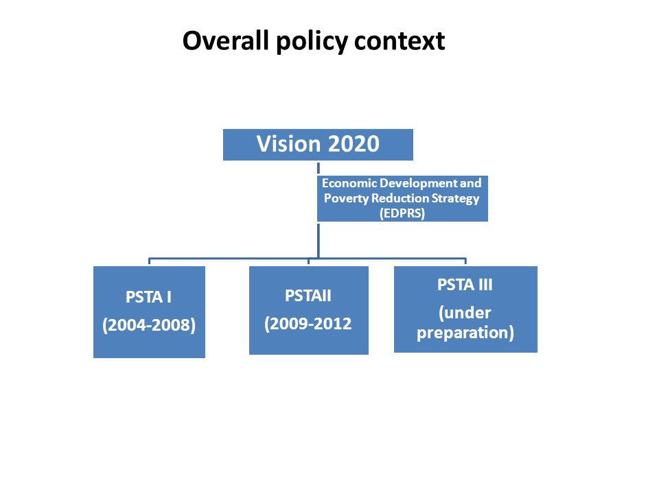 Overall policy context
