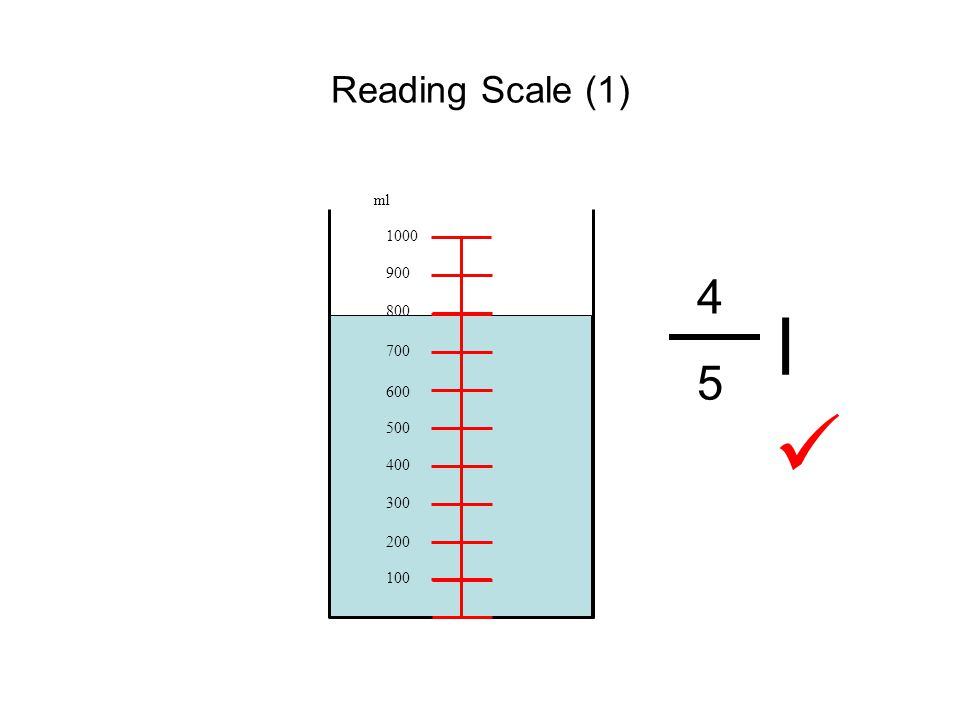 Reading Scale (1) 100 200 300 400 500 600 700 800 900 1000 ml 4 5 l 