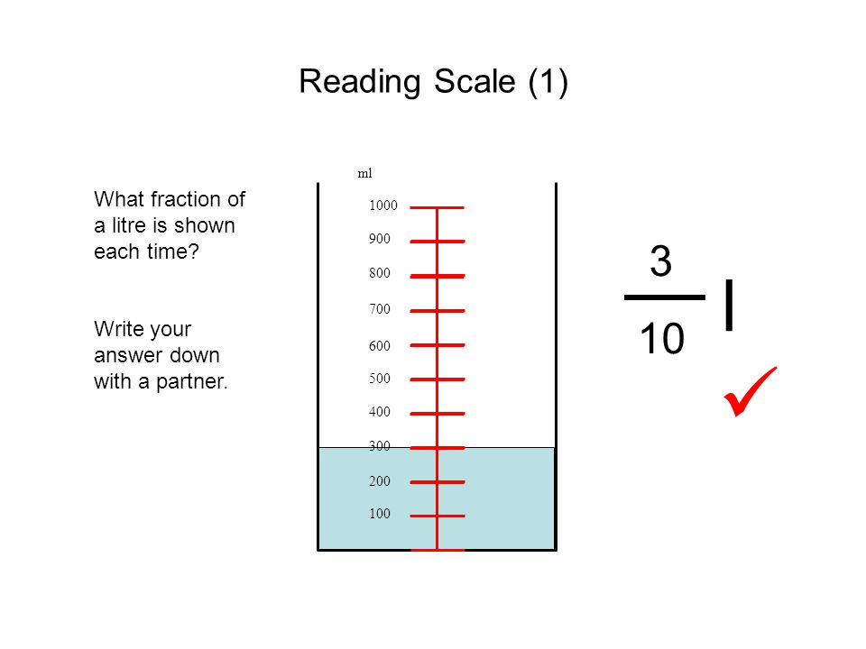 Reading Scale (1) 100. 200. 300. 400. 500. 600. 700. 800. 900. 1000. ml. What fraction of a litre is shown each time
