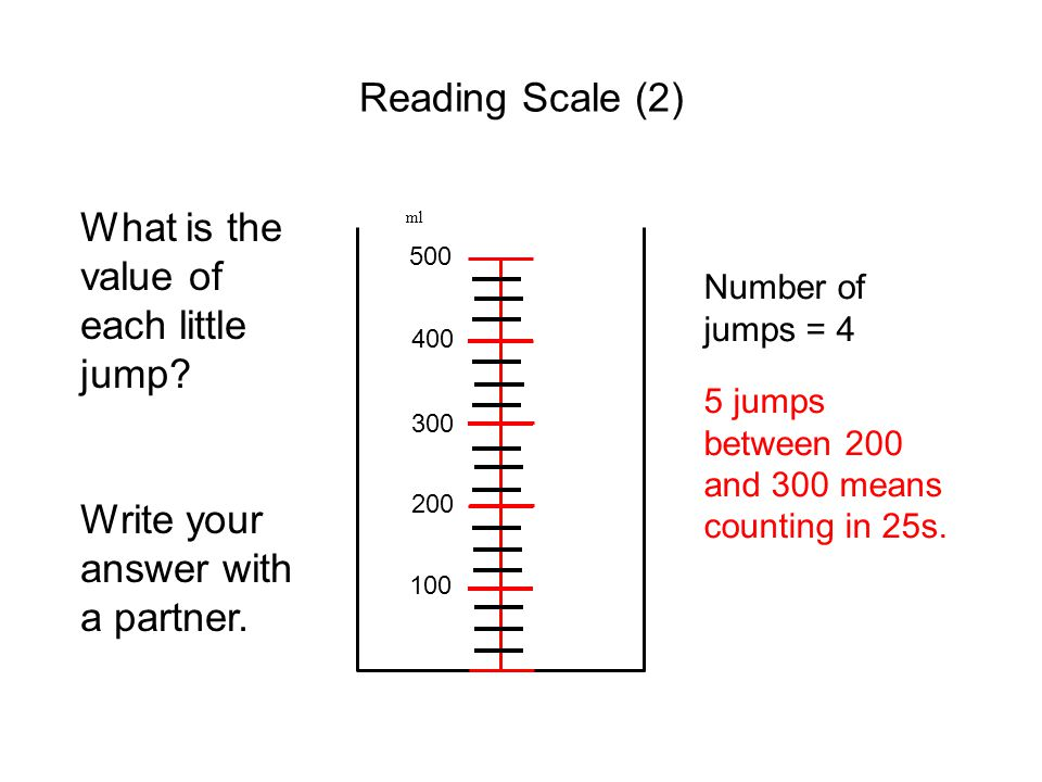 What is the value of each little jump