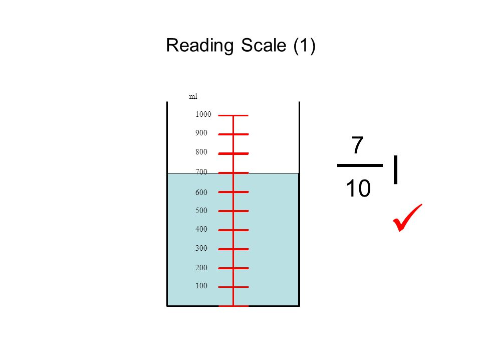 Reading Scale (1) 100 200 300 400 500 600 700 800 900 1000 ml 7 10 l 