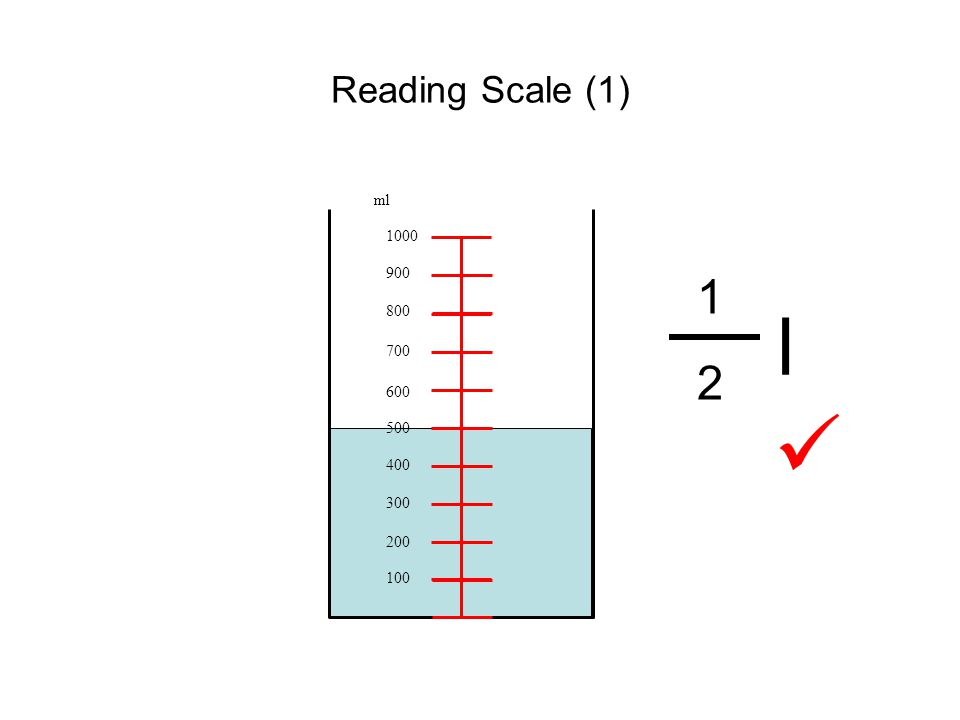 Reading Scale (1) 100 200 300 400 500 600 700 800 900 1000 ml 1 2 l 