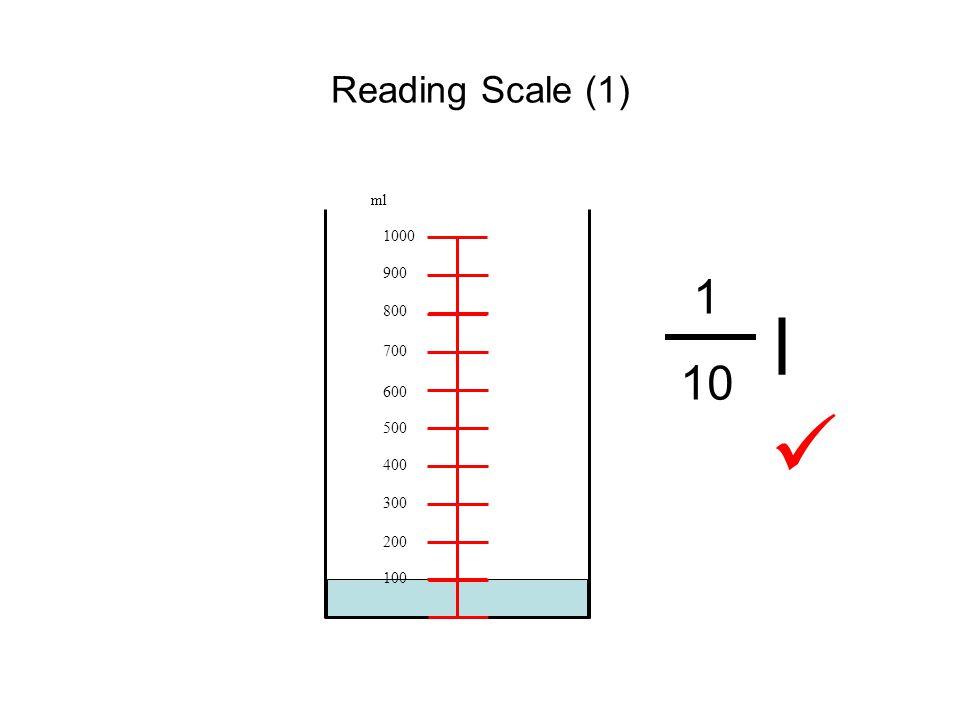 Reading Scale (1) 100 200 300 400 500 600 700 800 900 1000 ml 1 10 l 
