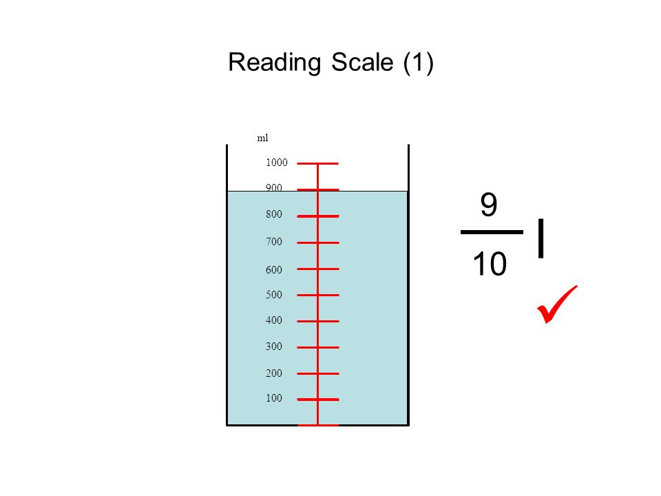 Reading Scale (1) 100 200 300 400 500 600 700 800 900 1000 ml 9 10 l 