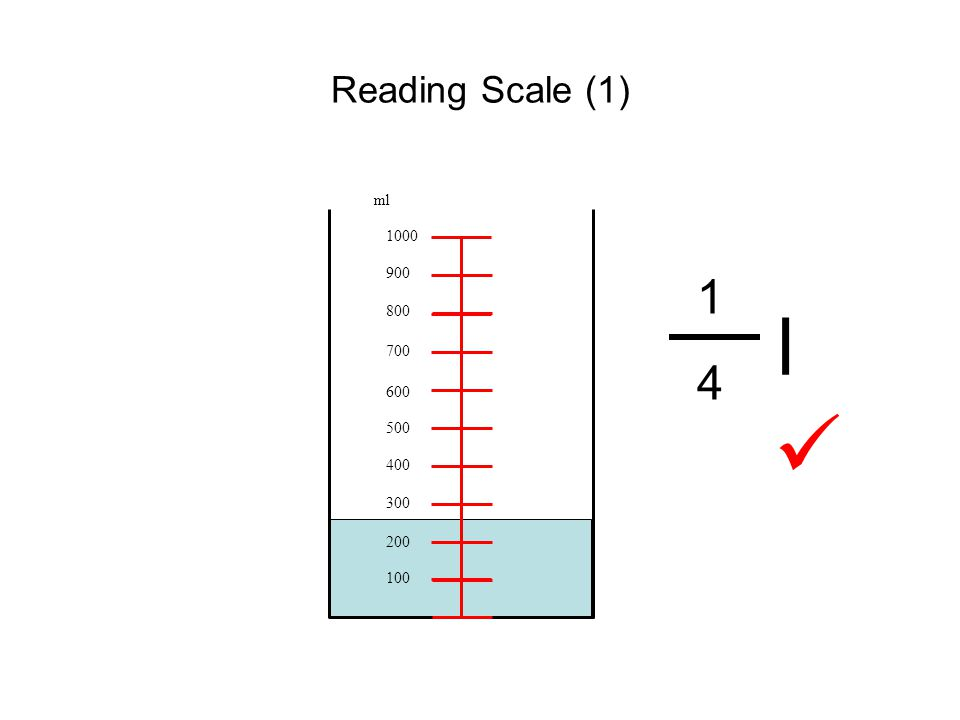 Reading Scale (1) 100 200 300 400 500 600 700 800 900 1000 ml 1 4 l 