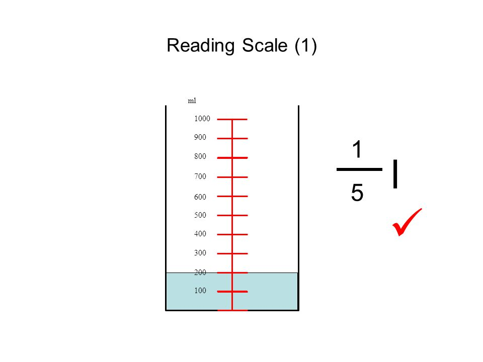 Reading Scale (1) 100 200 300 400 500 600 700 800 900 1000 ml 1 5 l 