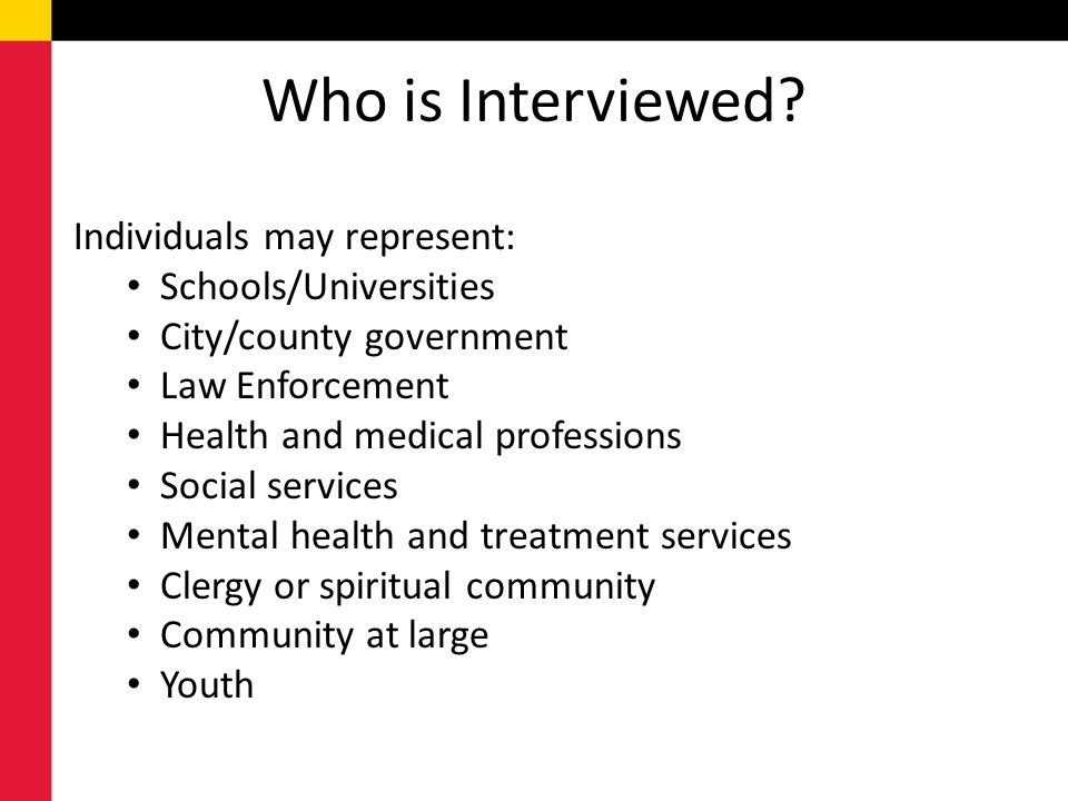 Who is Interviewed Individuals may represent: Schools/Universities