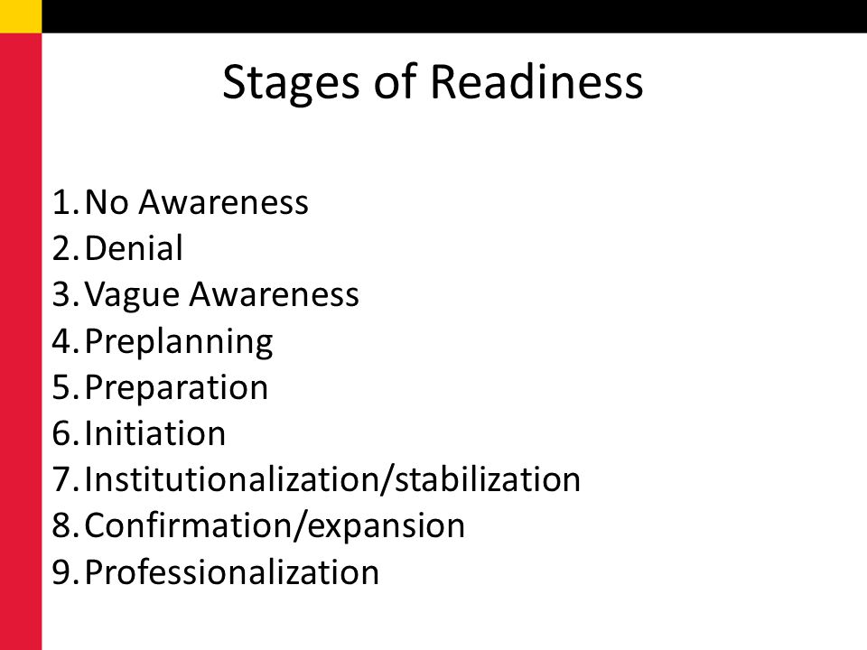 Stages of Readiness No Awareness Denial Vague Awareness Preplanning