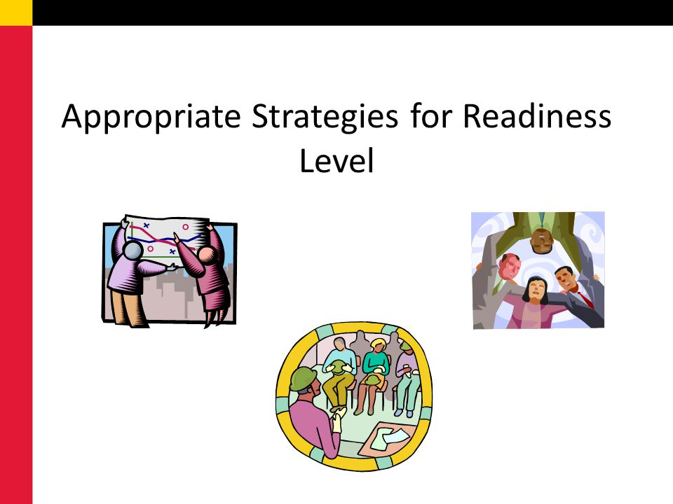 Appropriate Strategies for Readiness Level