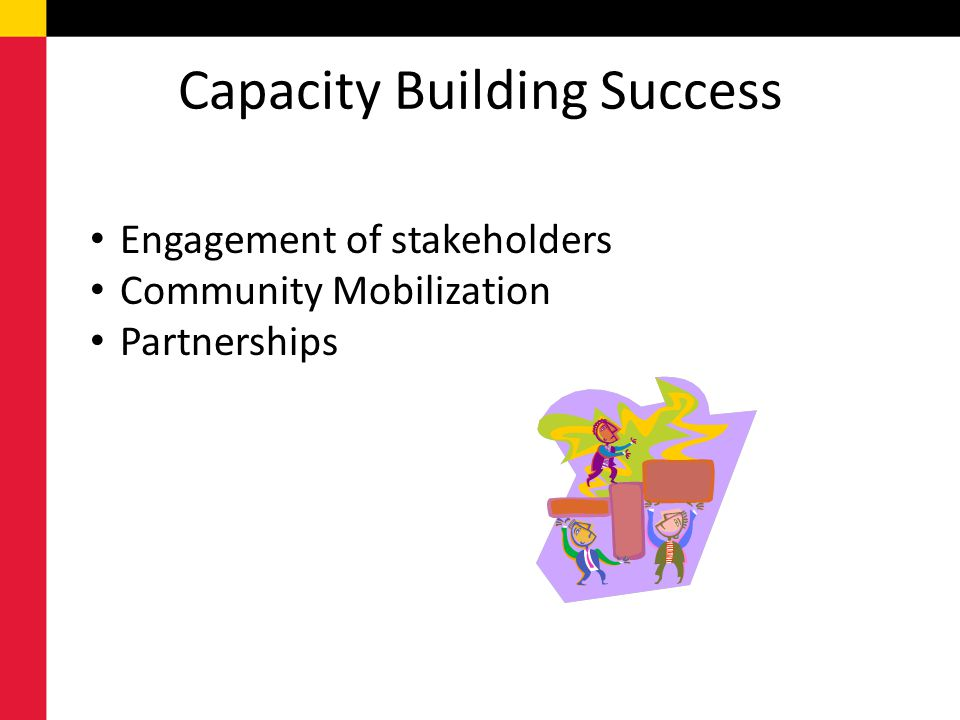 Capacity Building Success