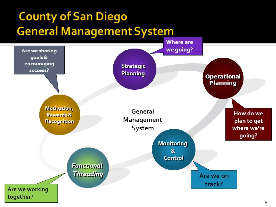County of San Diego General Management System