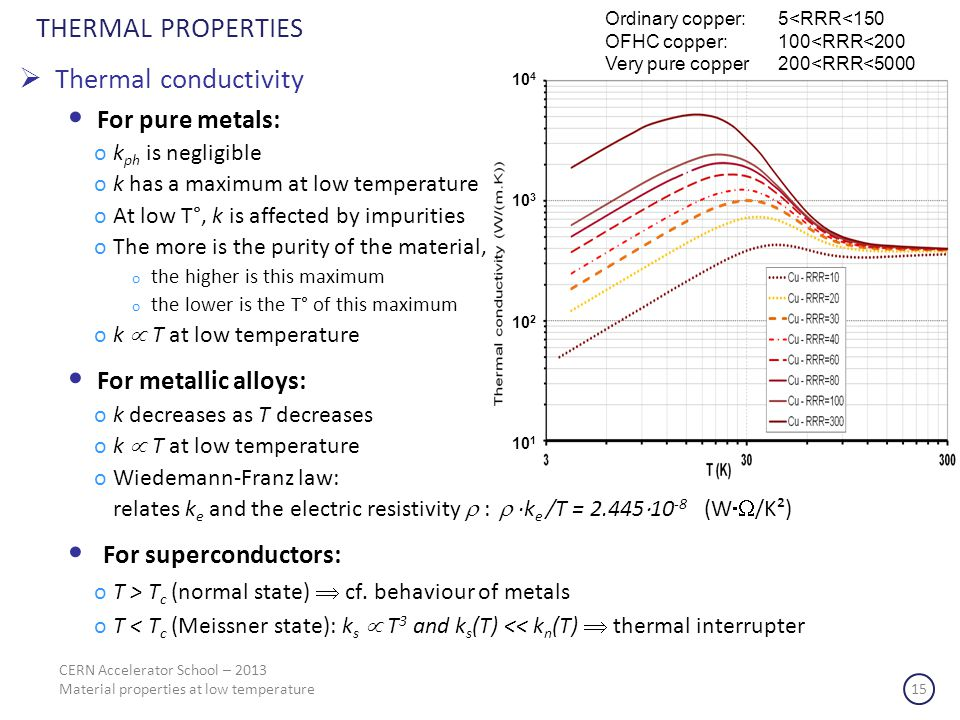 THERMAL PROPERTIES Thermal conductivity For pure metals: