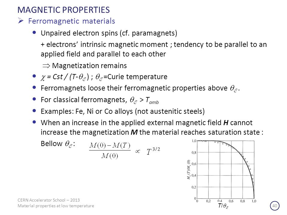 MAGNETIC PROPERTIES Ferromagnetic materials