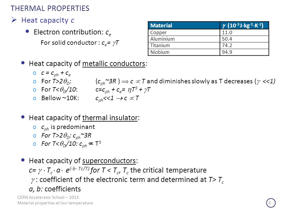 THERMAL PROPERTIES Heat capacity c Electron contribution: ce
