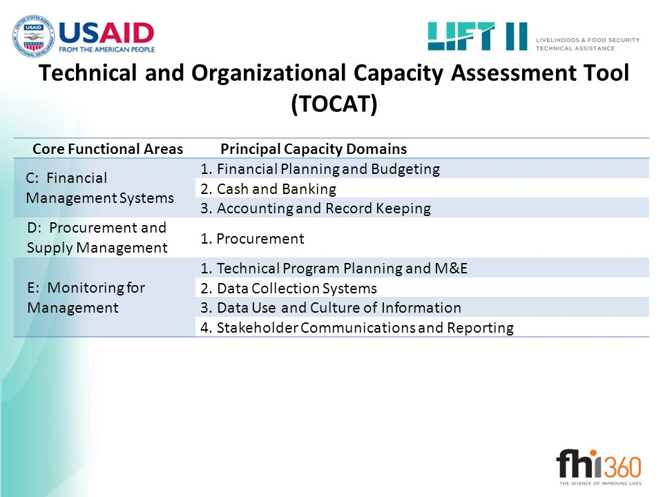 Technical and Organizational Capacity Assessment Tool (TOCAT)