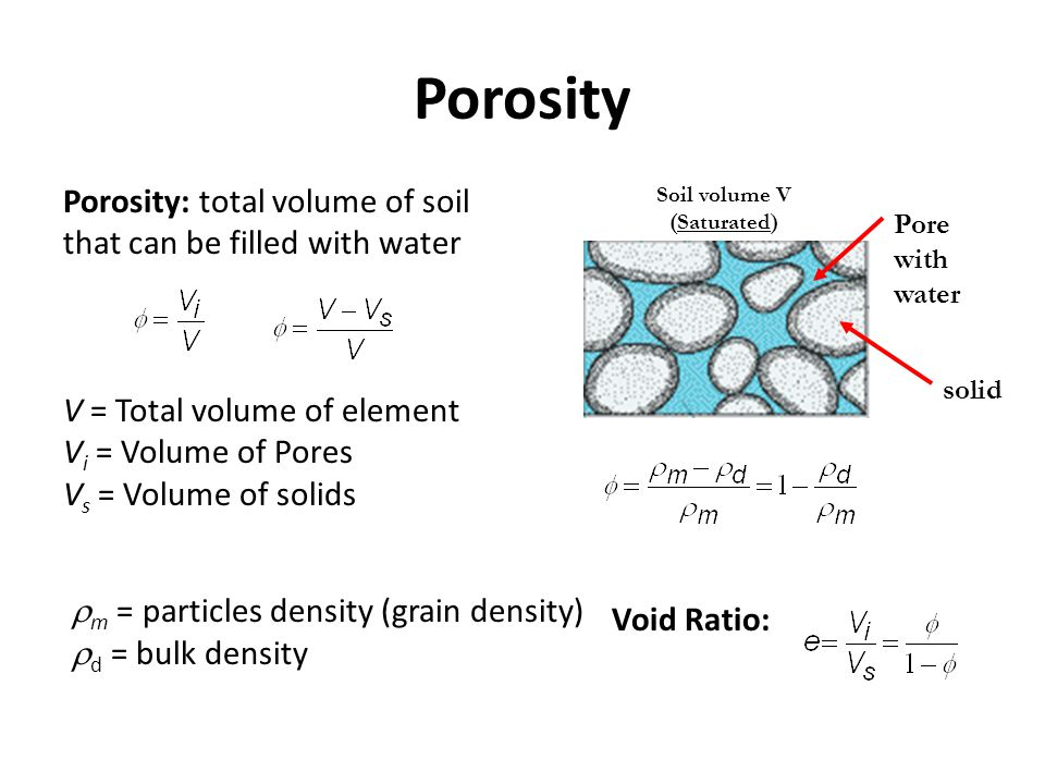 Porosity Porosity: total volume of soil that can be filled with water