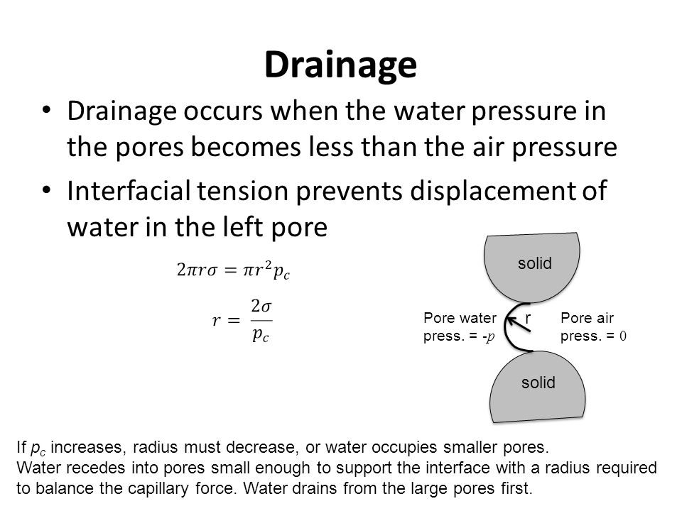 Drainage Drainage occurs when the water pressure in the pores becomes less than the air pressure.