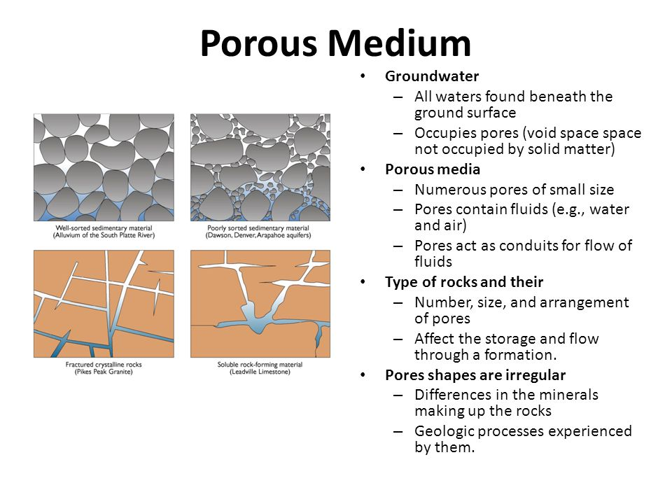 Porous Medium Groundwater All waters found beneath the ground surface