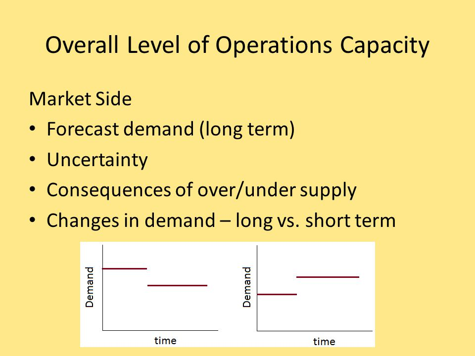 Overall Level of Operations Capacity
