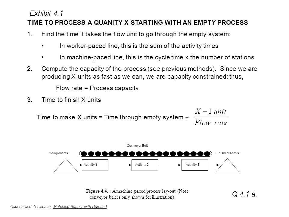 QUAN 6610 Exhibit 4.1. TIME TO PROCESS A QUANITY X STARTING WITH AN EMPTY PROCESS.
