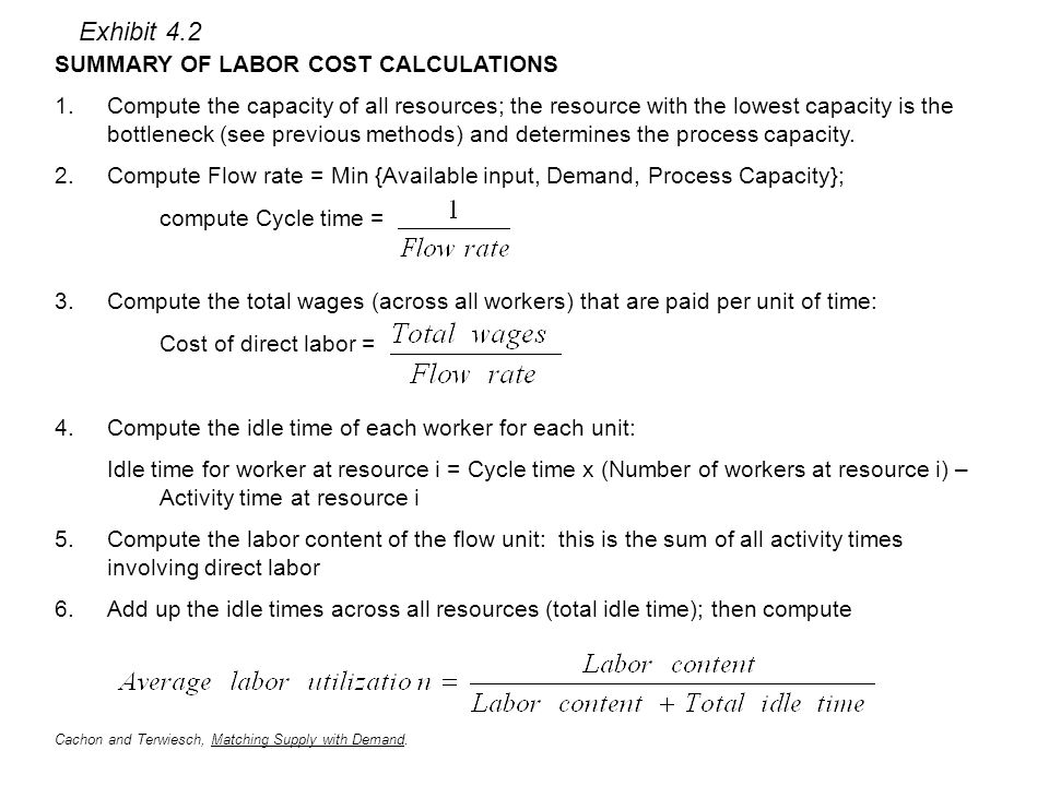 Exhibit 4.2 SUMMARY OF LABOR COST CALCULATIONS