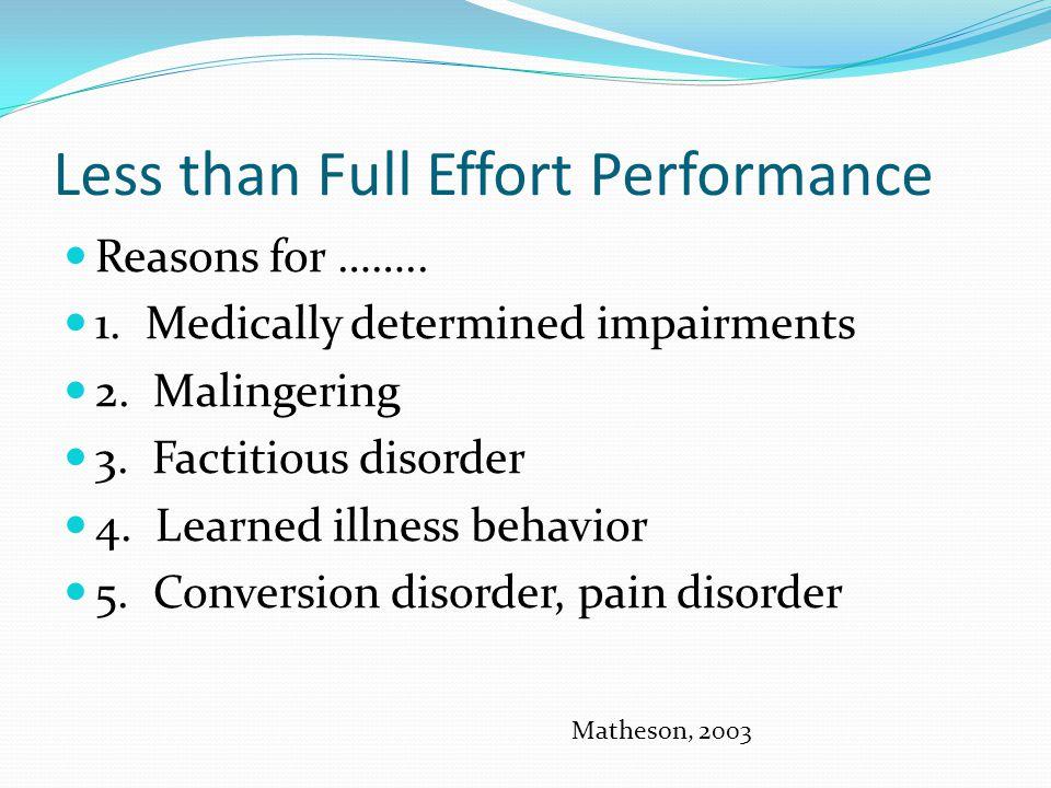 Less than Full Effort Performance