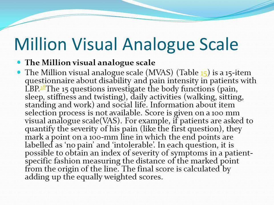 Million Visual Analogue Scale