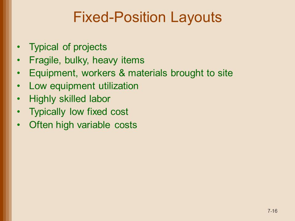 Fixed-Position Layouts