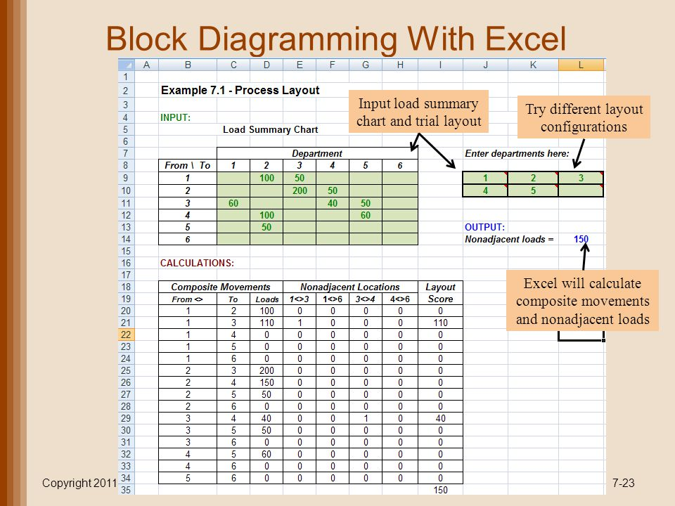 Block Diagramming With Excel