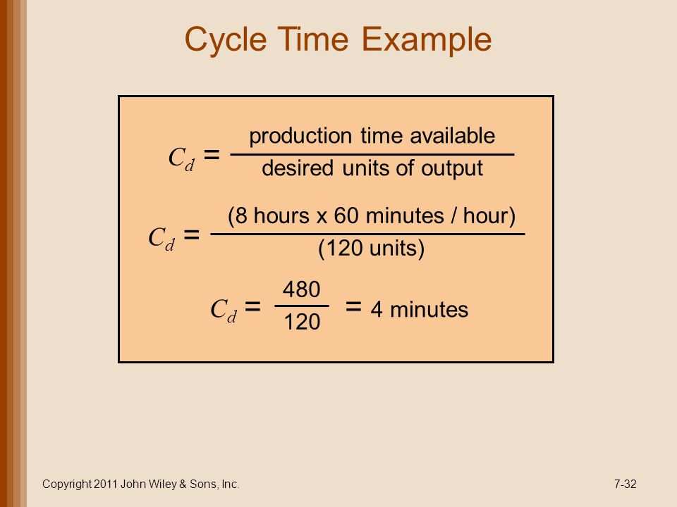 Cycle Time Example Cd = Cd = = 4 minutes production time available