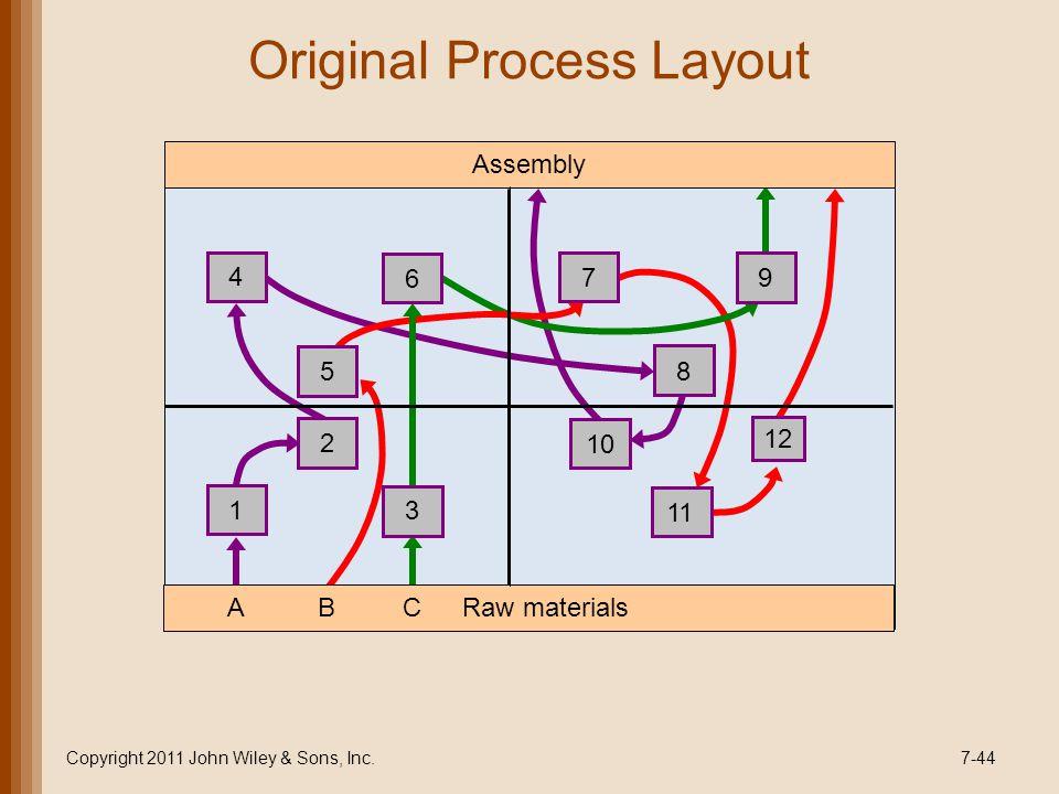 Original Process Layout