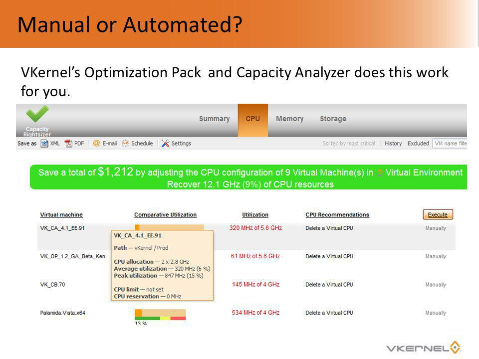 Manual or Automated VKernel's Optimization Pack and Capacity Analyzer does this work for you.