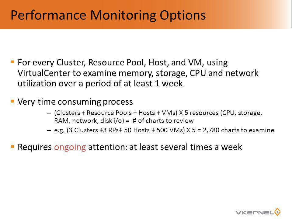 Performance Monitoring Options