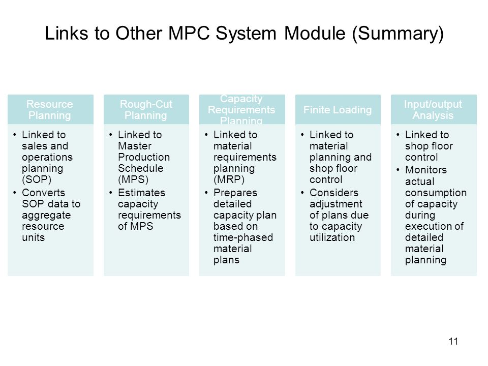 Links to Other MPC System Module (Summary)