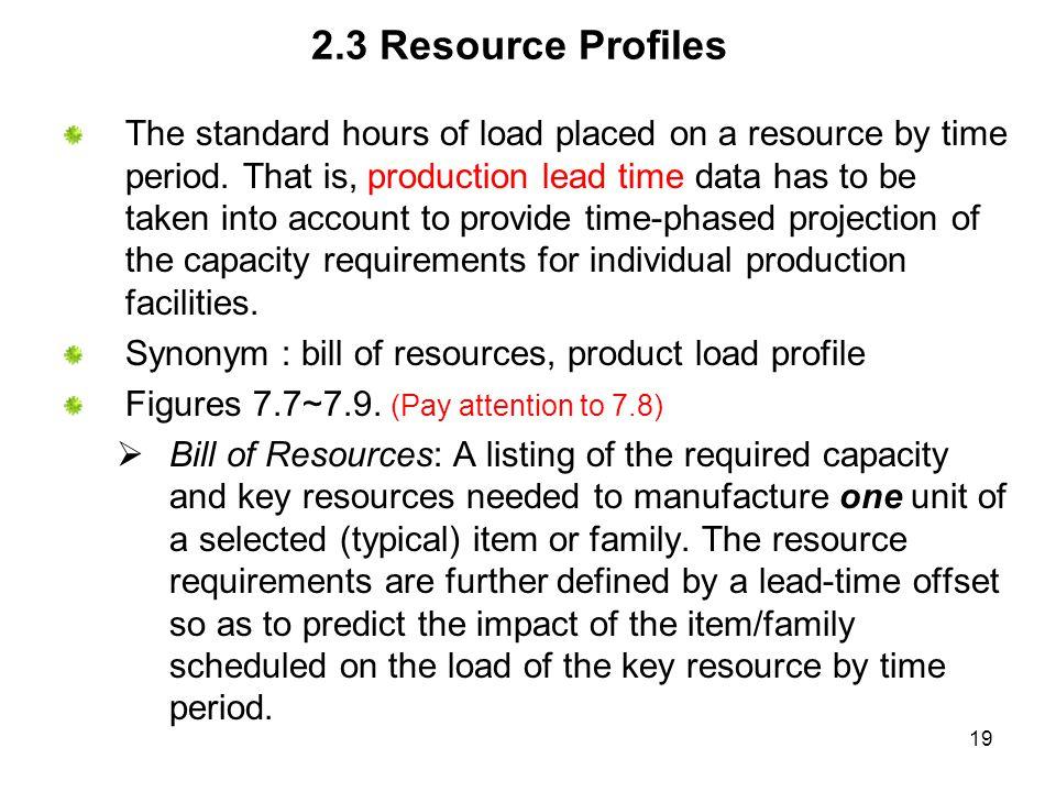 2.3 Resource Profiles