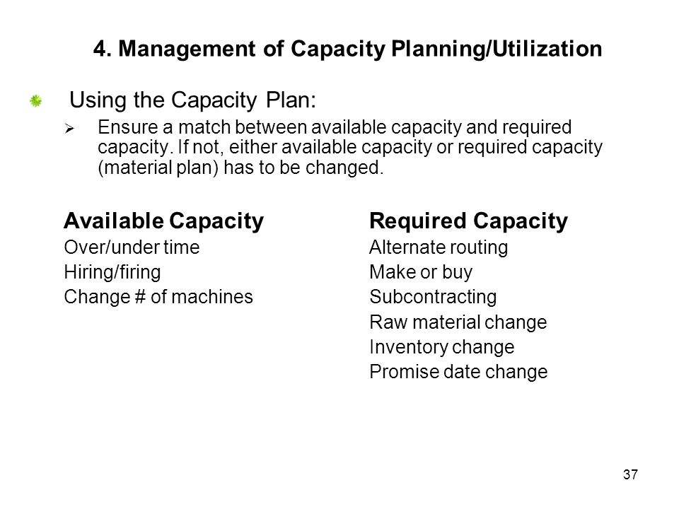what is the relationship between capacity planning and inventory management